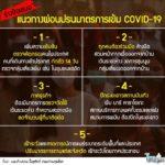 5 กฎเหล็กผ่อนปรนล็อคดาวน์โควิด-19