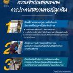 เลขาธิการสมช.ชี้แจงจำเป็นต้องขยาย พ.ร.ก.ฉุกเฉินเพื่อประสิทธิภาพการควบคุมโรคโควิด-19 โฆษก ศบค. อนุญาตชาวต่างชาติ 4 กลุ่ม เดินทางเข้าไทย ต้องเข้าพื้นที่ State Quarantine ปฏิบัติตามมาตรการป้องกันอย่างเข้มงวด