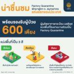 พร้อมแล้ว Factory Quarantine แห่งแรกของประเทศไทย