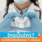 รัฐบาลกำหนดกลุ่มเป้าหมายรับวัคซีนโควิดล็อตแรก 5 หมื่นโดส