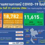 ไทยติดเชื้อโควิด-19 เพิ่ม 829 ราย พบจากการตรวจเชิงรุก 731 ราย ในจังหวัดสมุทรสาคร 722 ราย