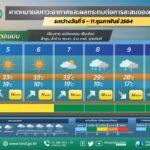 """กรมอุตุนิยมวิทยาเตือน""""พายุฝนฟ้าคะนองและลมกระโชกแรงบริเวณประเทศไทยตอนบน (มีผลกระทบตั้งแต่วันที่ 7-9 กุมภาพันธ์ 2564)"""" ฉบับที่ 1 ลงวันที่ 05 กุมภาพันธ์ 2564"""