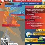 พยากรณ์อากาศรายภาคของประเทศไทยพร้อมแผนที่เสี่ยงภัยฝนฟ้าคะนองและลมกระโชกแรงบริเวณประเทศไทย
